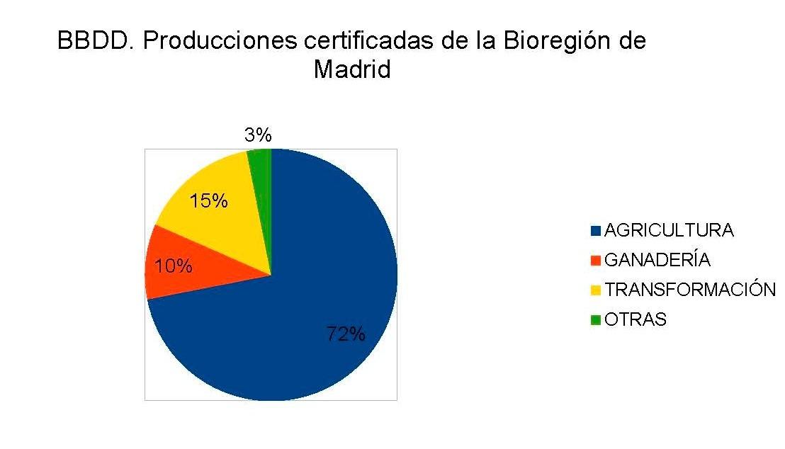 grafico 1 bis