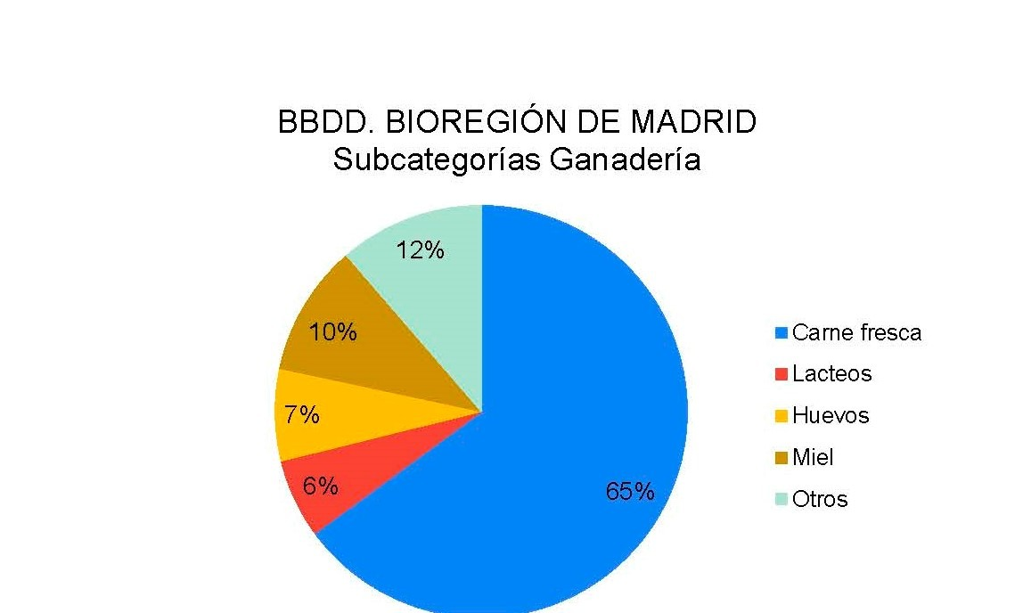 grafico 3 bis