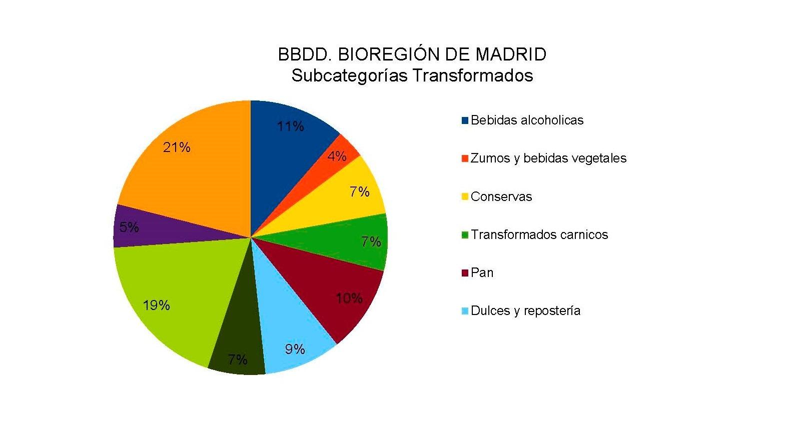 grafico 4 bis